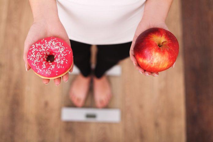 Calorie Restriction Diets
