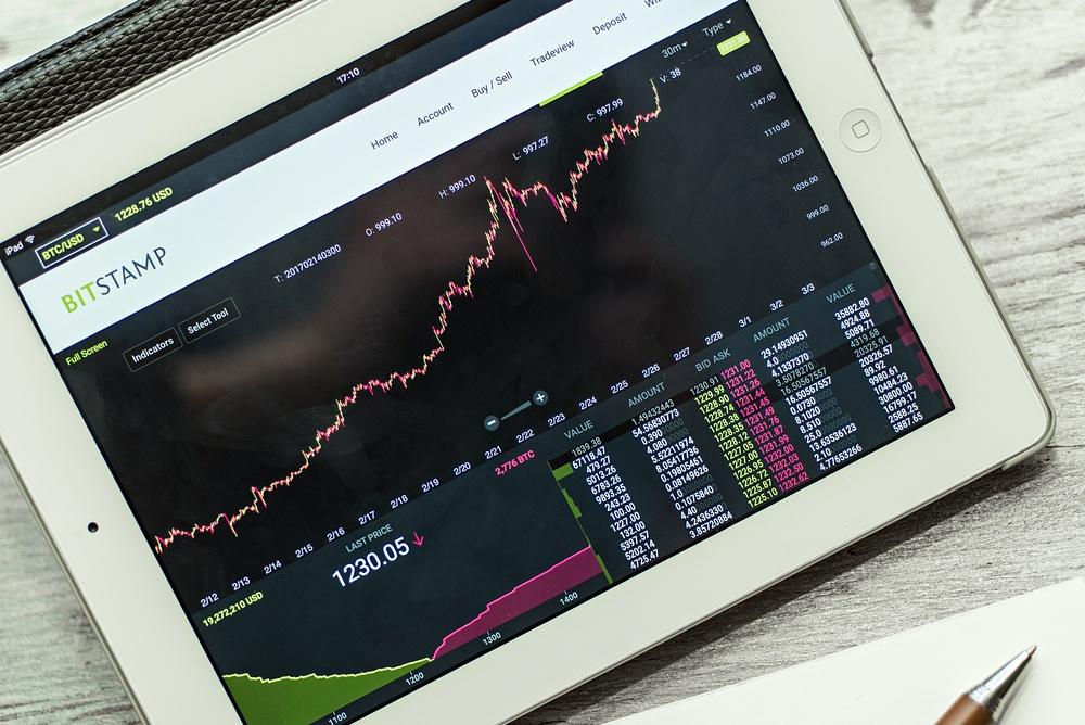 bitcoins valuation